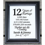12 Years Wedding Anniversary Quotes