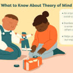 3 Things On How to Really Understand Someone Else's Point of View