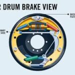 3 Warning Signs of Brake Problems You Should Never Ignore