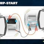 7 Steps to Safely Jump start a Car Battery