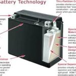 Absorbent Glass Mat Battery Information – What You Need to Know