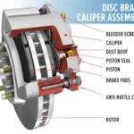 Brakes Basics: The Components in the Braking System