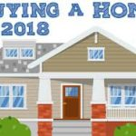 Buying a House – Things to Consider When Choosing the Neighborhood That's Right For You