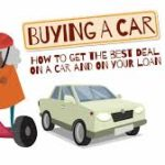 Buy Used Car Tips: Questions to Ask When Buying a Used Car