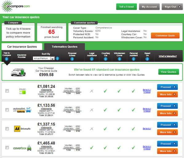 Car Insurance Compare - Buy Now