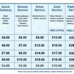 Car Prices List