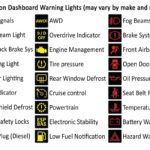 Car Warning Light Symbols and Indicators