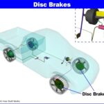Disc Brake Basics – How Disc Brakes Work