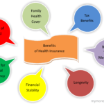 Facts, Fiction and Importance Of Health Insurance