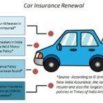 Motor Vehicle Insurance Act 1988
