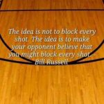 Religious Basketball Quotes