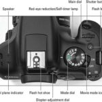 The Complete Guide To Set Up Your Canon Rebel T6 or EOS 1300D
