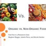 The Difference: Organic Food Versus Non-Organic Food