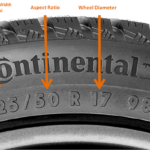 Tire buying guide – important factors to consider