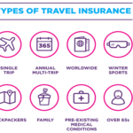 Advantages Of Travel Insurance