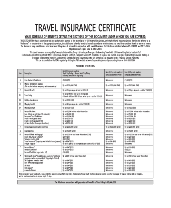 travel certificates how i made my travel certificates buy now
